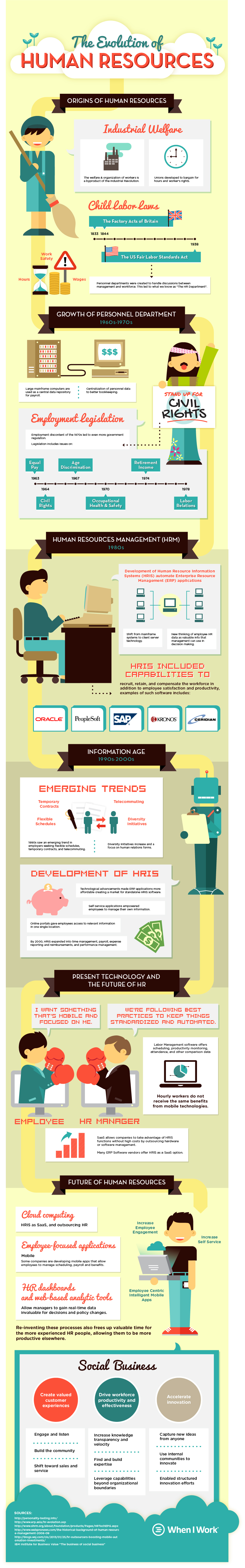 How mobile technology is changing the business world.
