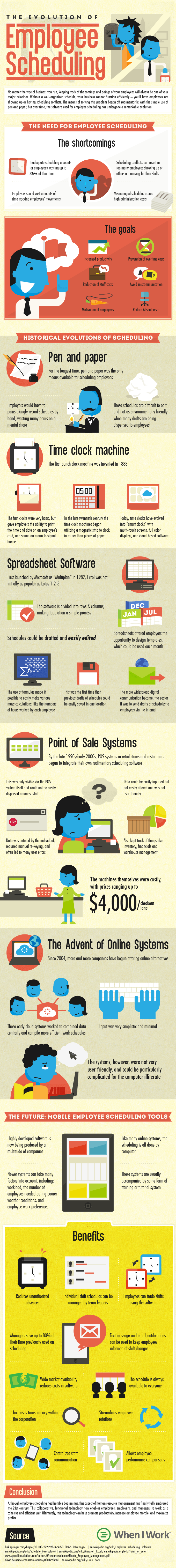 evolution-of-employee-scheduling-infographic