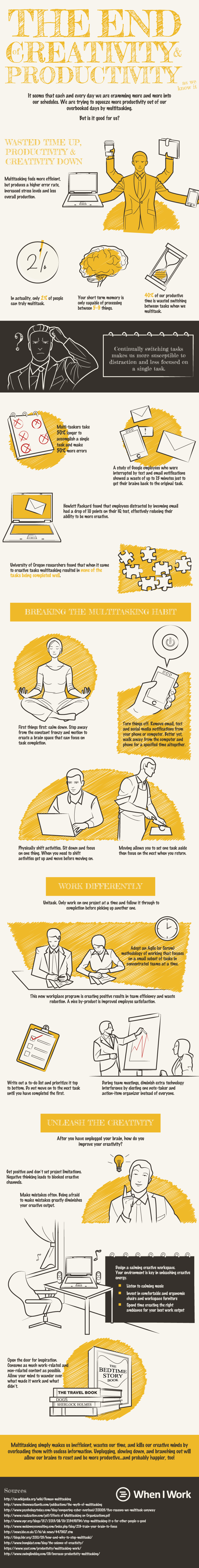 The End of Creativity and Productivity As We Know It Infographic