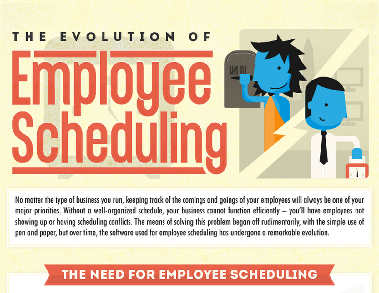 The Evolution of Employee Scheduling