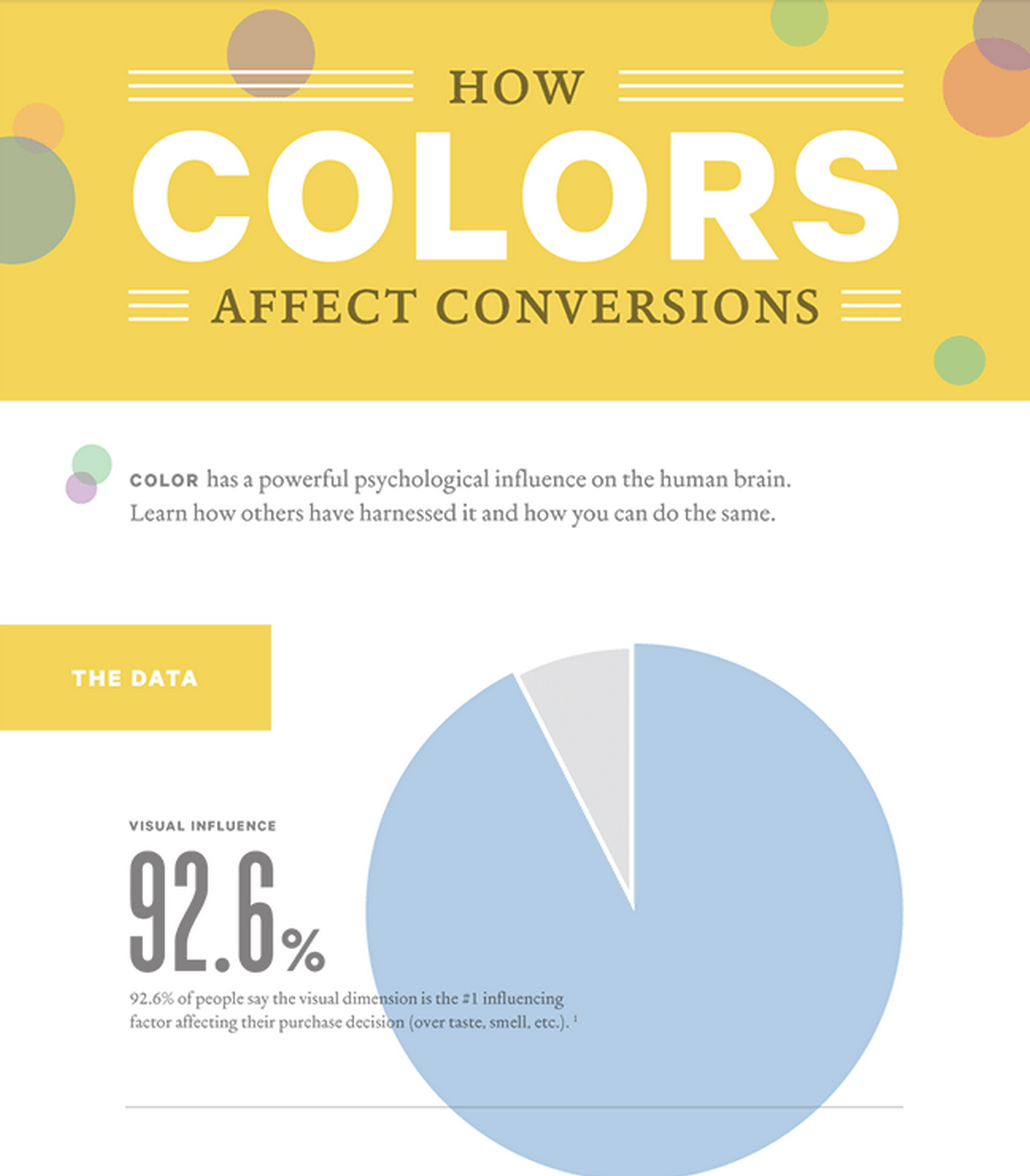 How Colors Affect Conversion