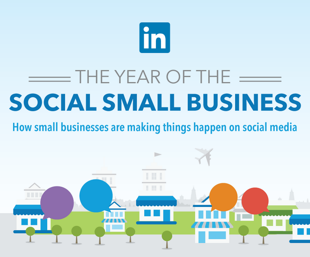 Year of The Small Business