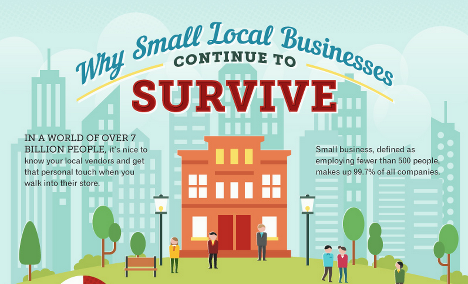How To Take Your Business From Survive To Thrive