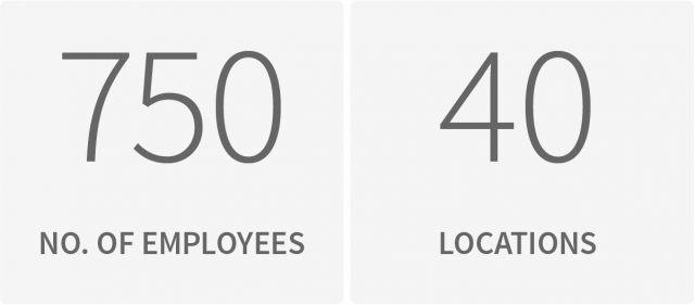 Number of Metro Dental Care Employees and Locations